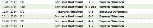 Байерн Мюнхен и Борусия Дормтунд един срещу друг