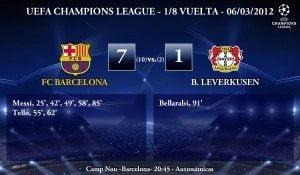 Шампионска лига: Барселона - Байер Леверкузен