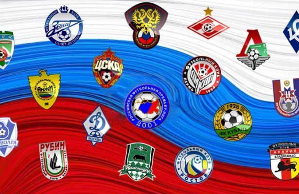 Футбол Русия, Локомотив Москва - Спартак Москва Висша Лига