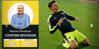Efbet футболни прогнози с Жаклин Михайлов