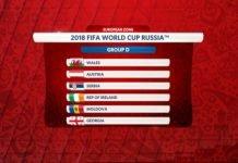 Група D - квалификации Световно първенство по футбол Русия