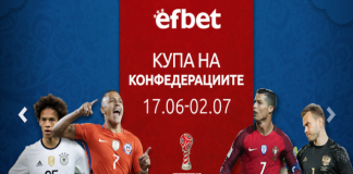 Купа на Конфедерациите ФИФА - Прогнози и Резултати