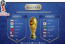 Футболни прогнози от квалификационна зона Азия