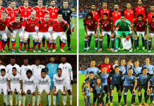 Прогнози за Група А от Световното по футбол в Русия
